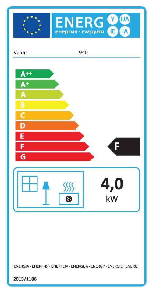 Aurora Fire Energy Label