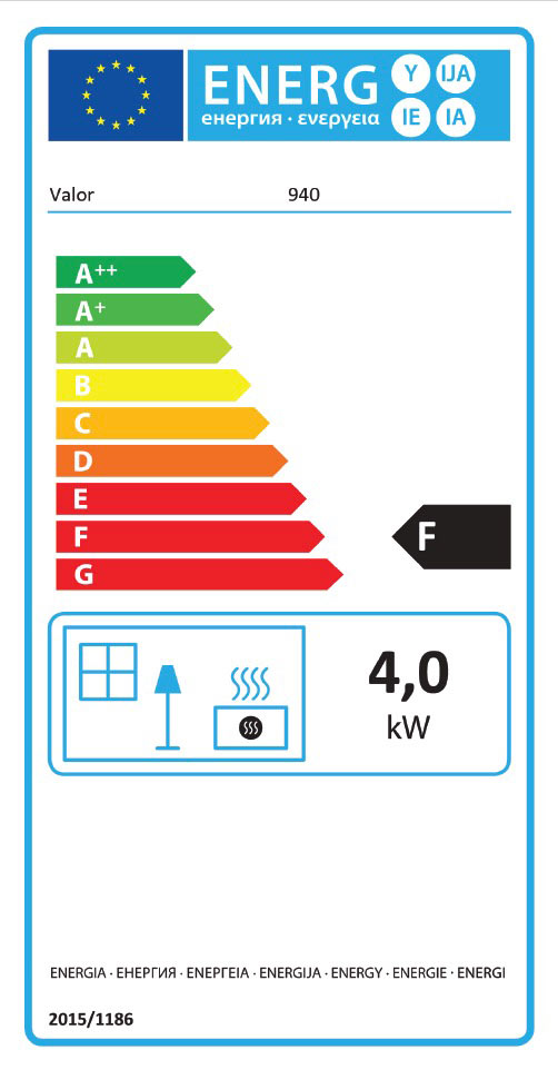 Decorative Gas Fire Energy Label