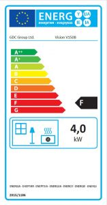 Equinox Open-Fronted Gas Convector Fire Energy Label