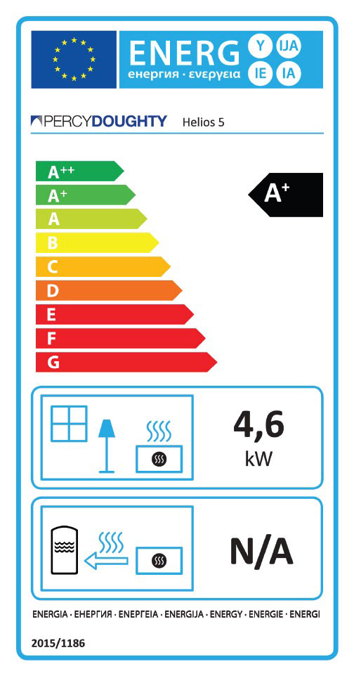 Helios 5 Stove Energy Label